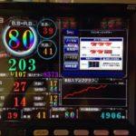 5553枚 10万円オーバーの出玉報告 ☆ファンキージャグラー