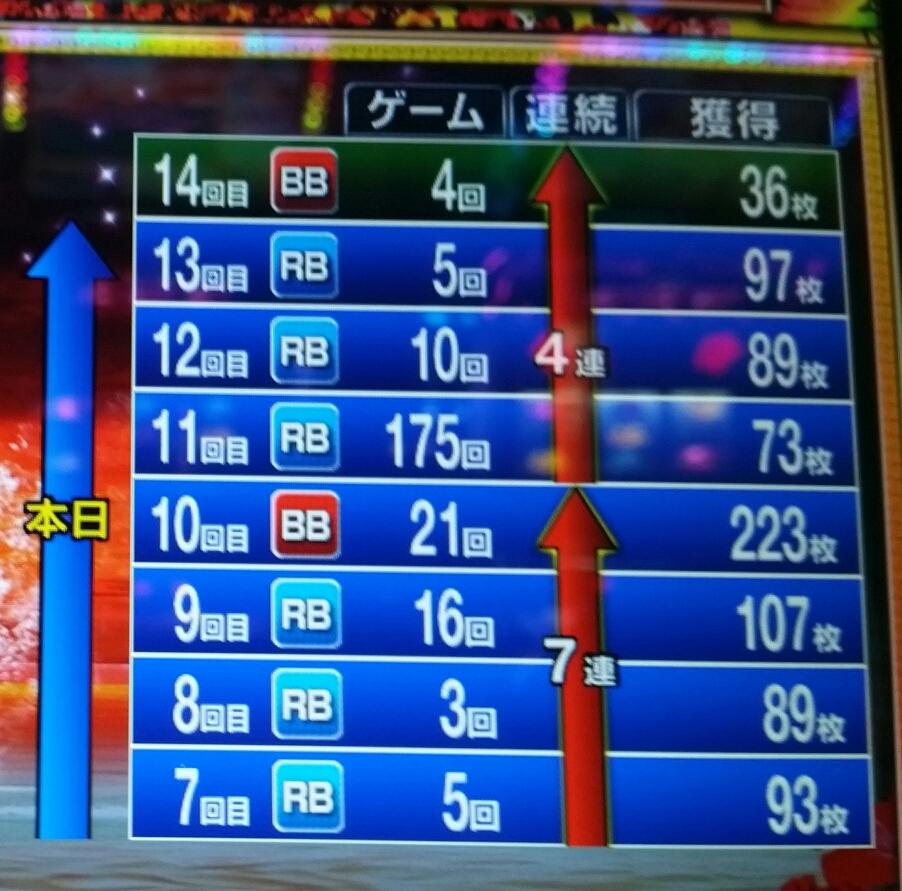 値 天井 ドキ 期待 沖 2